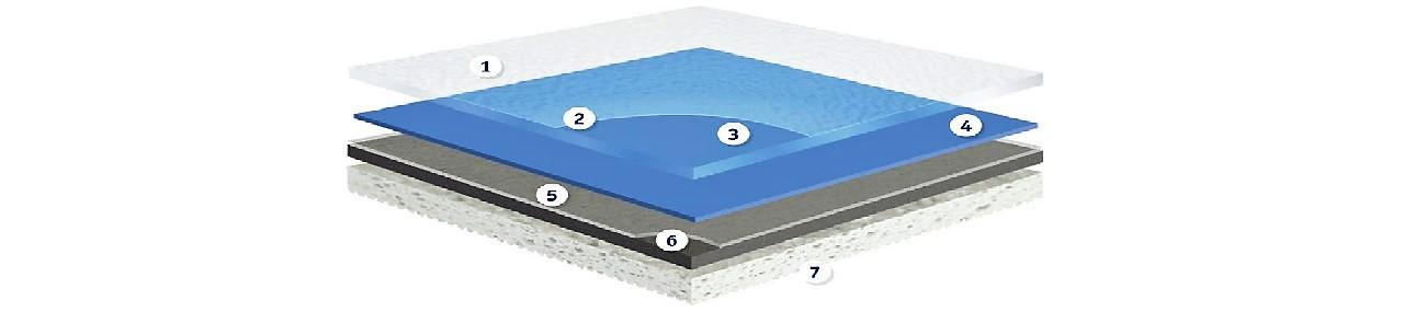 Структура покриття для підлоги Tarkett Omnisports